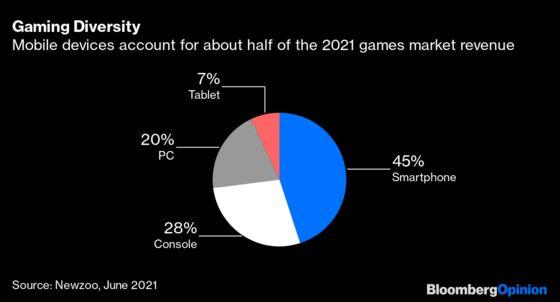 Gaming's Old Guard Isn'tLosing Sleep Over Netflix or Amazon