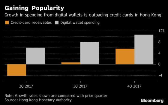 Alipay's Push Into Western Banks' Turf Kicks Off in Hong Kong