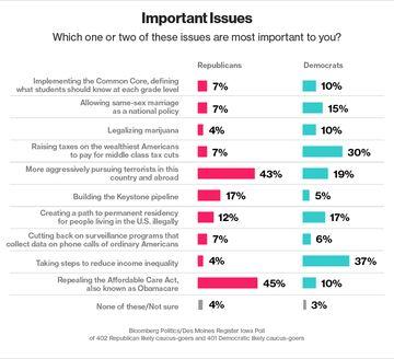 politics poll - Jan 2015-CC_Q20