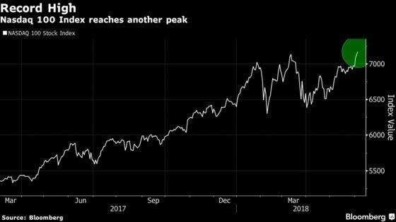 Late Push Sends Nasdaq to Record High; Bonds Gain: Markets Wrap