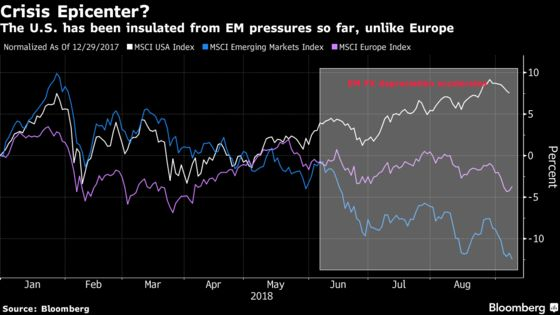 Europe May Be `Epicenter' of Emerging-Market Crisis, BofA Says