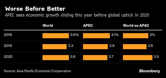 Singapore Businesses See Sharp Downturn in Economy on Trade War