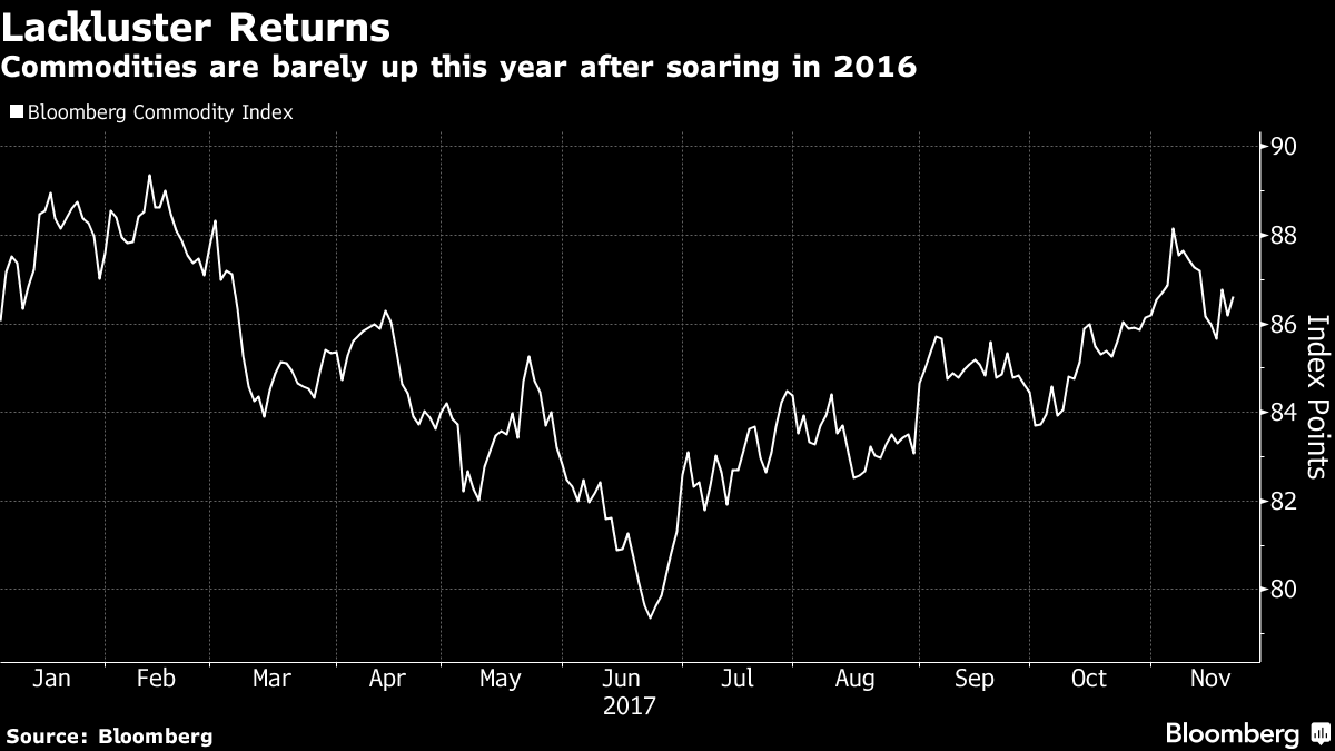 Commodities Facing Another Tough Year in 2018, JPMorgan Says