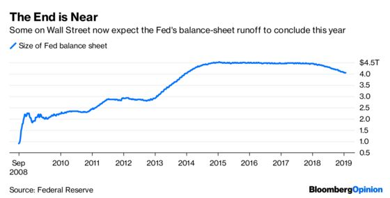 Primary Dealer Has a Big Call on Fed's Balance Sheet