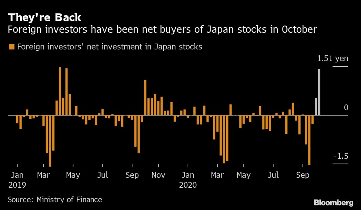 Foreign Investors Flock to Japan With Buffett's Seal of Approval
