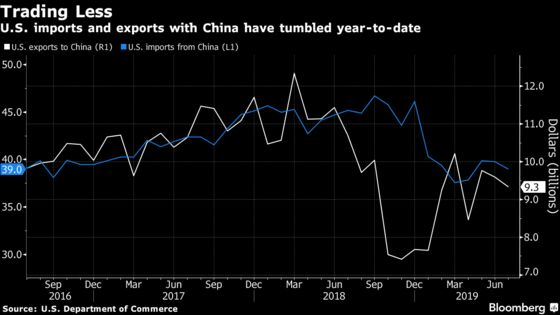 U.S. Trade With China Fell in July Despite Truce in Tariff War