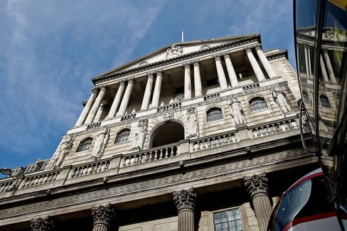 For some economists, the longer the BOE delays, the bigger the shock will be to households when policy is tightened