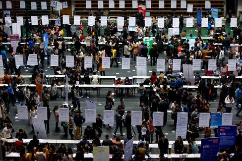 China: Employment Trouble Ahead