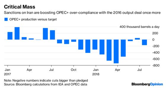 OPEC, Like a Dying Star, Is About to Go Supernova