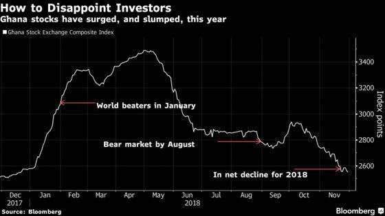 Ghana Stocks Seen Primed for 2019 Gains on Spruced-Up Banks