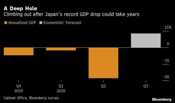 BOJ to Consider Upgrading EconomicAssessment Amid Pickup