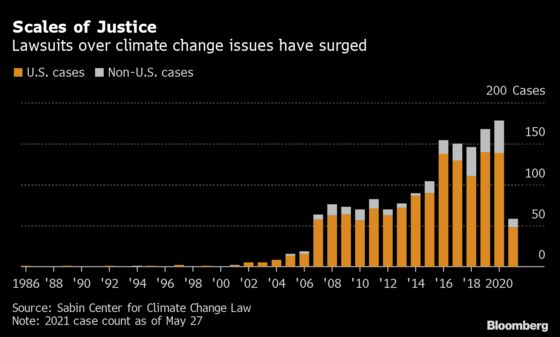 Coal Scores a Win as Wider Climate Reckoning Rocks Fossil Fuels