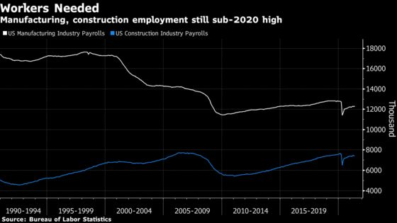 Biden Infrastructure Plan Endangered by Dire U.S. Shortages