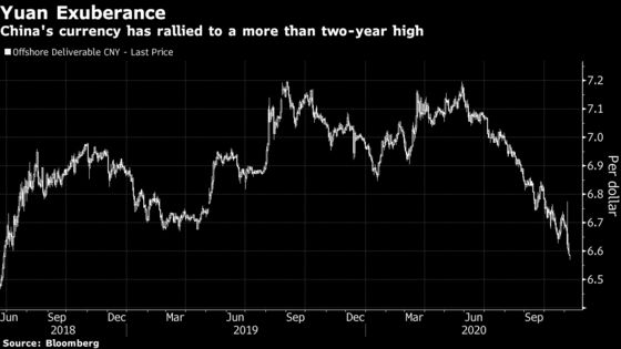 China's Yuan Extends Best Week Since 2017 on Biden's Victory