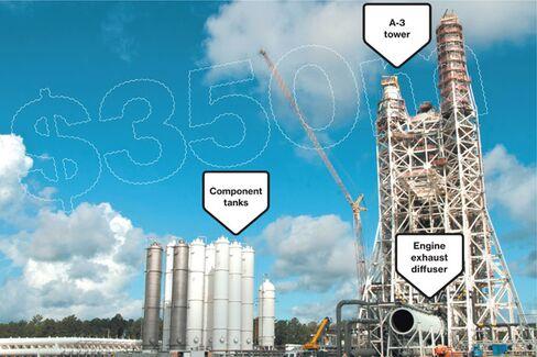 In Mississippi, NASA's $350 Million Tower of Pork