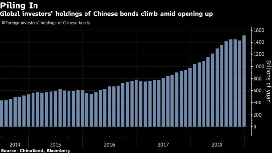 JPMorgan Says China to Be Included in Benchmark Bond Indexes