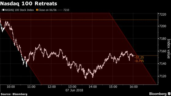 Traders Absorb Shocks as Bonds Rally, FAANGs Drop: Market Wrap