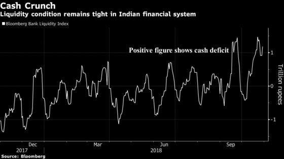 India Inc. Faces 'Trust Deficit' After Lender Default, S&P Says