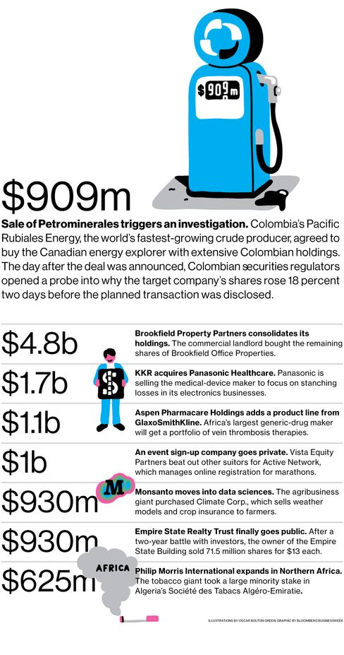 M&A News: Petrominerales, Pacific Rubiales Energy, Brookfield Property