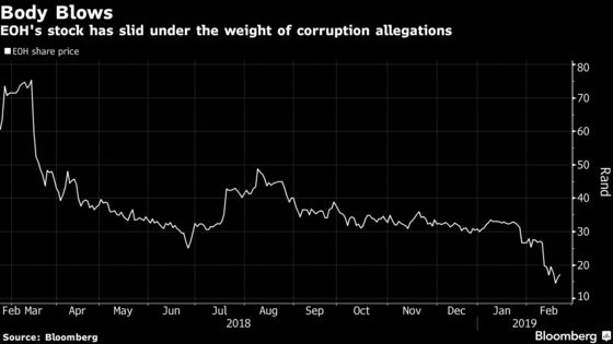 CEOFights to Save Graft-Tainted South African IT Company