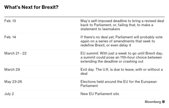 Your Guide to Brexit as the March Deadline Looms