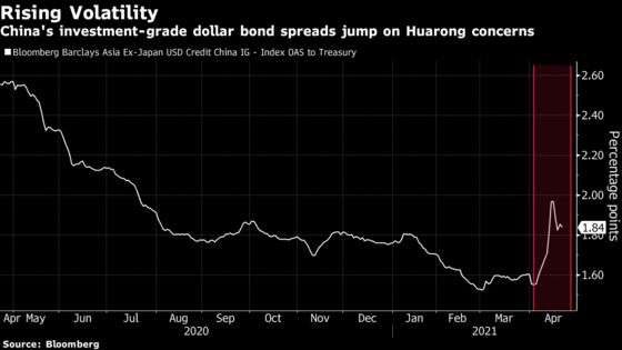 Huarong Shock Sends Dollar Bond Buyers to Names They Know Best