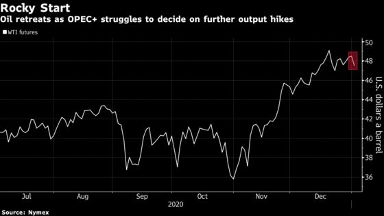 Oil Falls as OPEC+ Extends Talks to Second Day Without Decision
