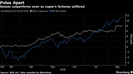 Equity Bull Sees No Room for Emotions in Best Asian Stock Market