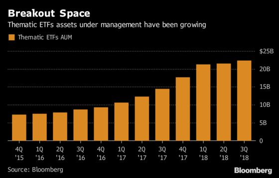 State Street Wins ETF Space Race With Final Frontiers Fund