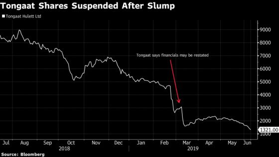 Tongaat CEO Seeking to Freeze Payments on $793 Million Debt