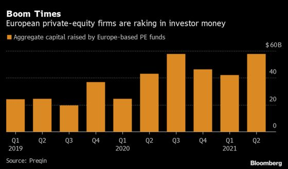 Flush With Cash, Europe's Buyout Firms Join U.S. Dealmaking Boom