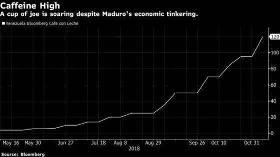 Venezuela Hyperinflation Passes149,000 Percent