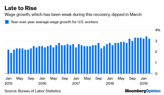 Wage Growth Isn't Threatening Corporate Profits Yet