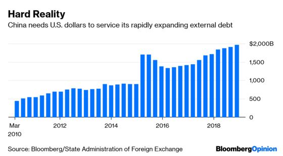 The Dollar Dictates China's Need fora Trade Deal