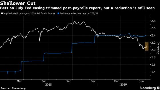 U S  Futures, Europe Stocks Struggle