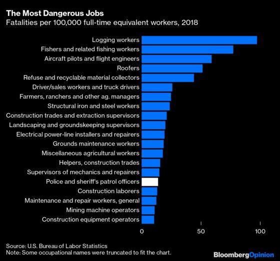 How Dangerous Is Police Work?
