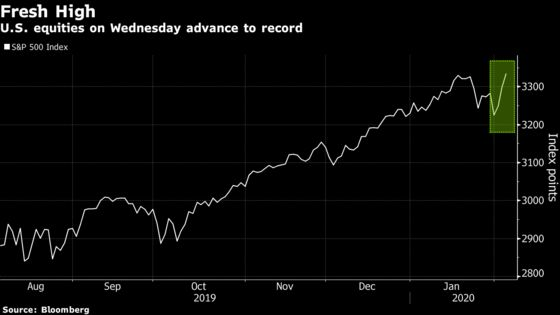 Stocks Climb to Records With Virus Impact Unknown: Markets Wrap