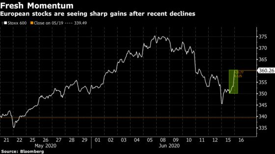 European Stocks Surge Most in a Month on U.S. Stimulus, Recovery