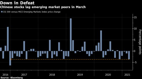China Stocks Rebound Seen Fleeting as Liquidity Fears Linger On