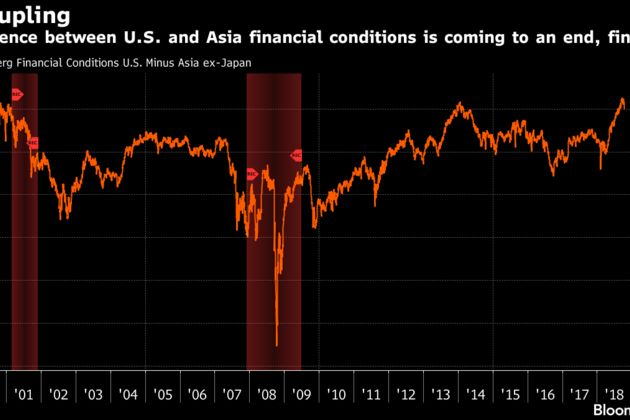The Latest Updates on the Market Sell-Off - Bloomberg Business