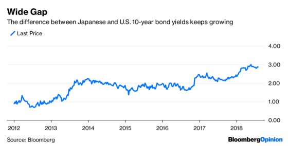 Investors Aren't Prepared for an Exciting Japan