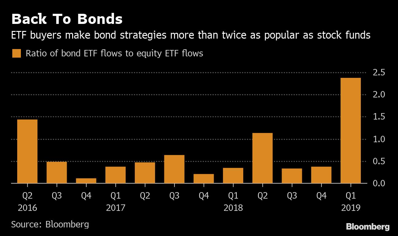 Bond-Mad Investors Ignore Stock Market's Best Quarter Since