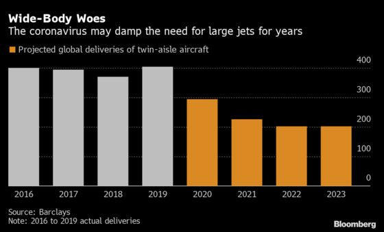 Rolls-Royce Faces Dilemma to Bolster Cash After Record Loss