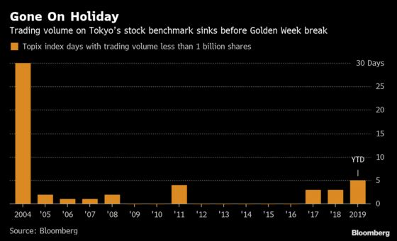 Japanese Shares on Holiday Even Before Golden Week