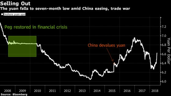 Magnus Sees Yuan Sliding to 2008 Low as China Policy Shifts