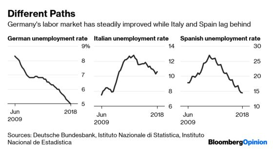 ECB StockPurchases Could Be Euro Zone's Bold Move