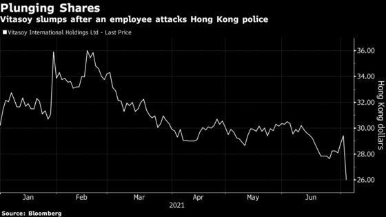 Vitasoy Plunges Amid Boycott Calls After Hong Kong Cop Stabbing