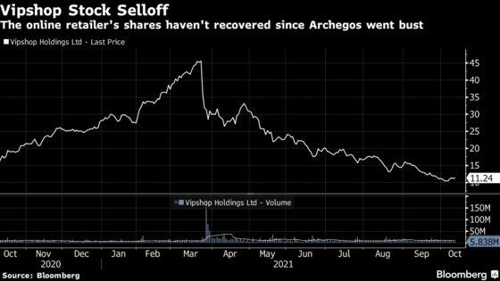 Goldman, Morgan Stanley Sued Over Archegos-Tied Sales