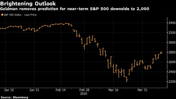 Goldman Says U.S. Stocks Have Likely Bottomed on Policy Support