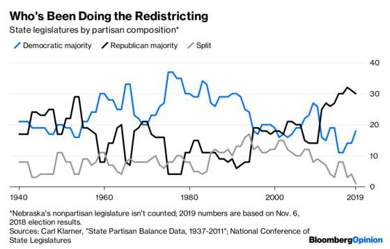 Maybe It's Time to Stop Blaming Gerrymandering for Everything